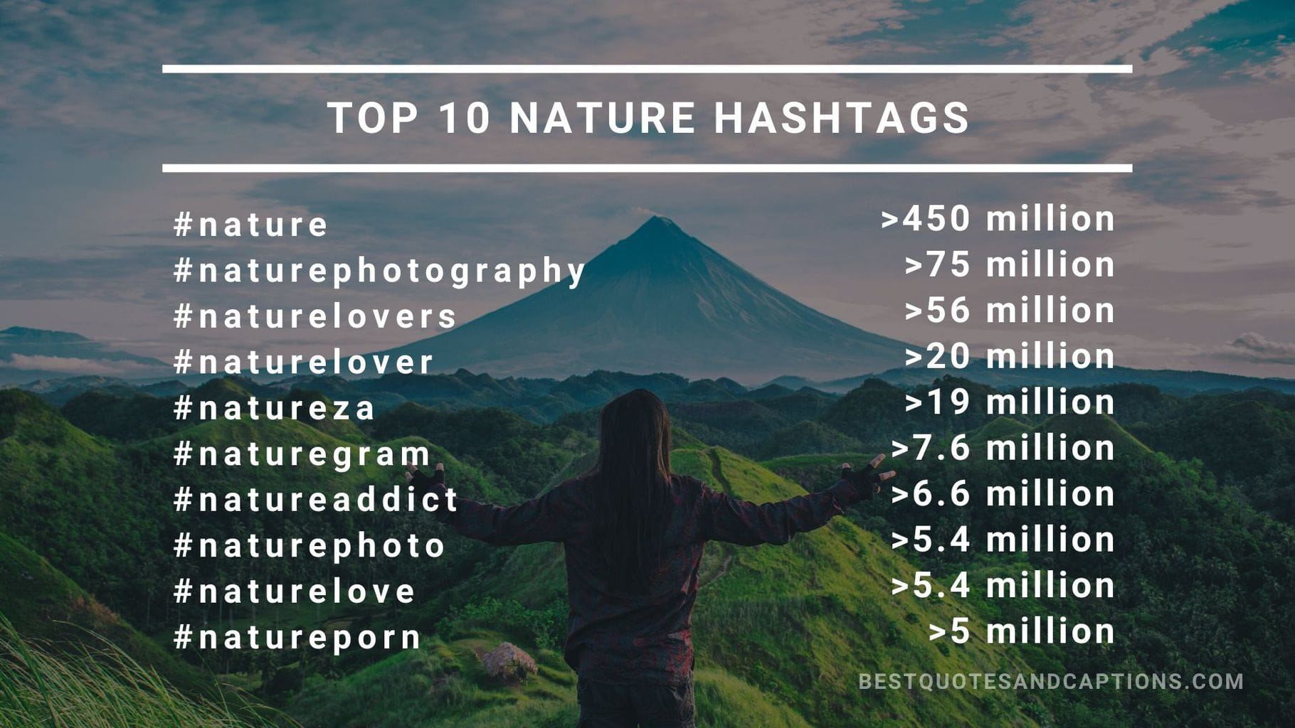 Nature Hashtags Top 10